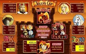 jollys-cap-gewinne-merkur