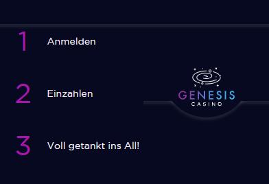 Genesis Casino 1000€ Bonus abholen